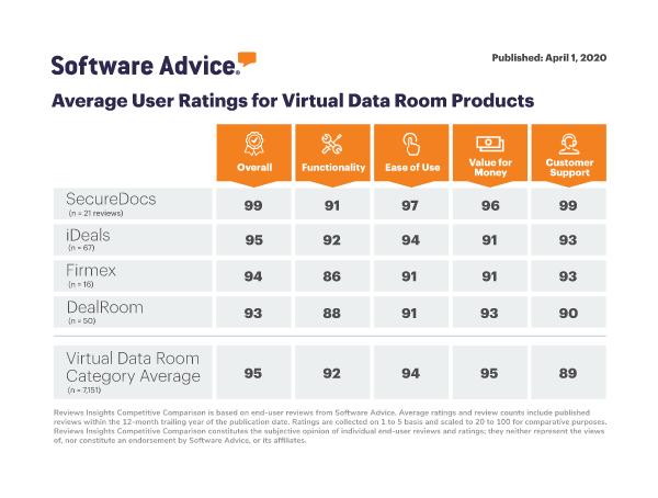 Software-Advice-Comparison